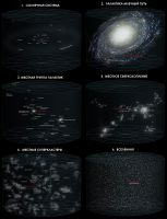 Earths_Location_in_the_Universe